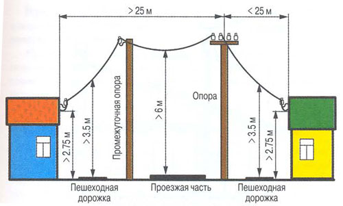 elektromontag_kabelya_03